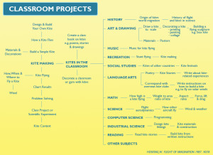classroom-projects